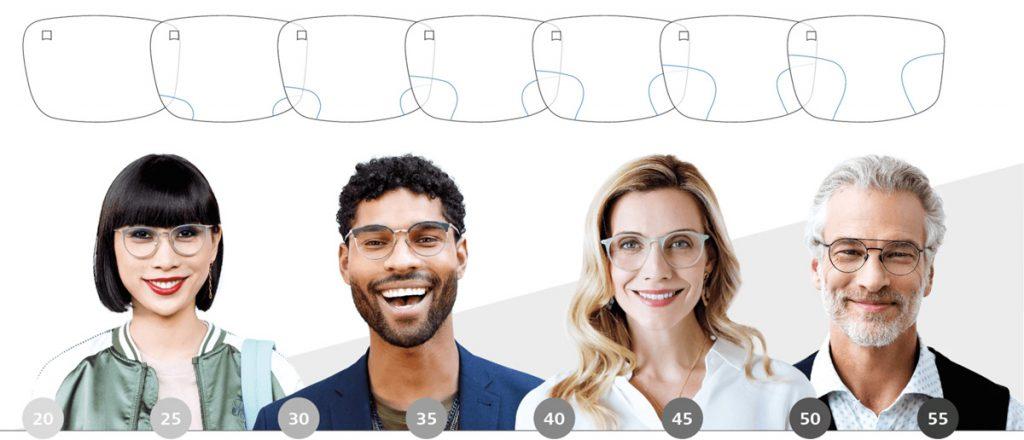 Zeiss Smart Life Brillenglazen